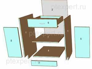основные детали корпусной мебели